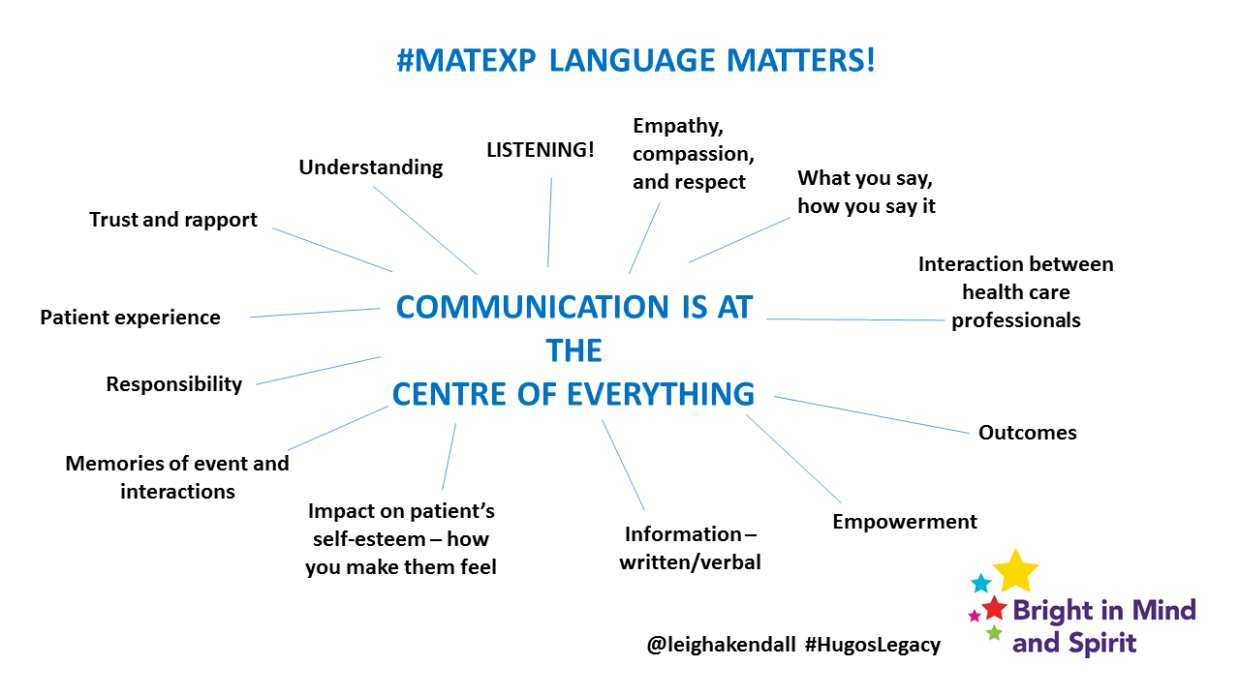 MatexpwebinarlanguageLeigh